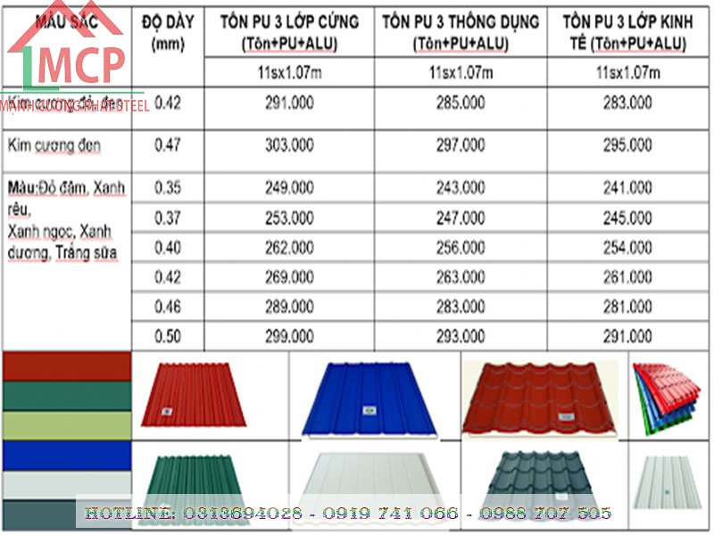 Quotations for the latest construction steel sheet in Ho Chi Minh City April 28 2020